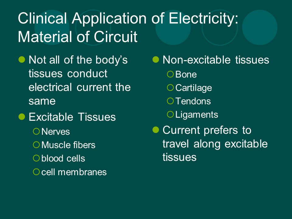 Clinical Application of Electricity: Material of Circuit