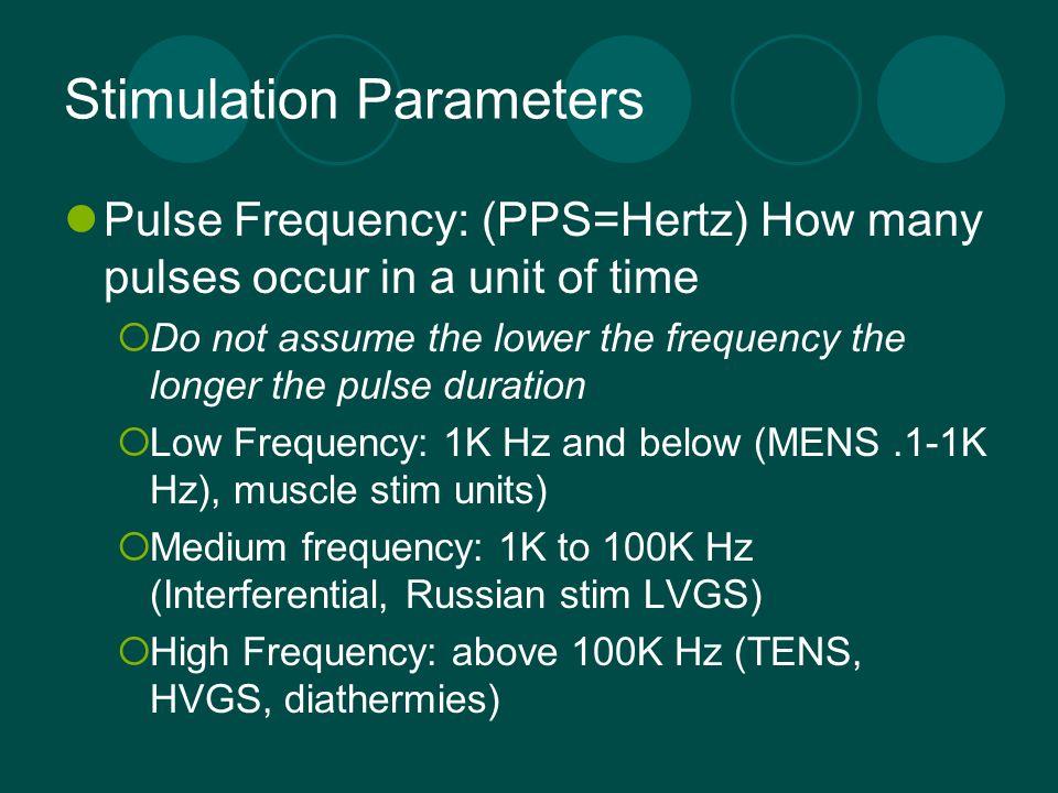 Stimulation Parameters