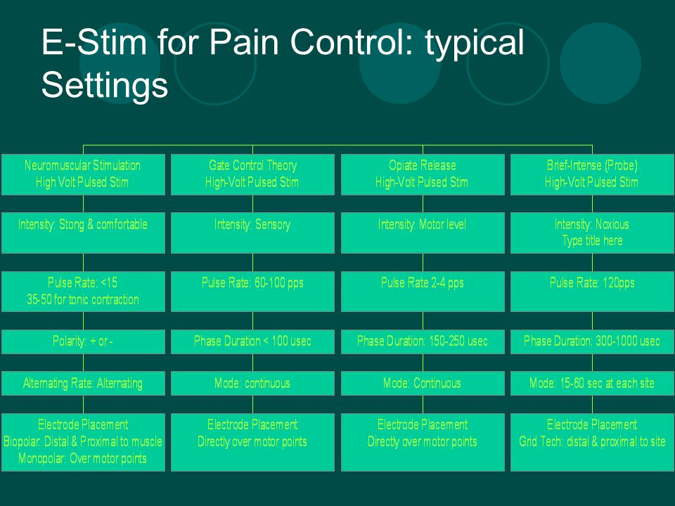 E-Stim for Pain Control: typical Settings