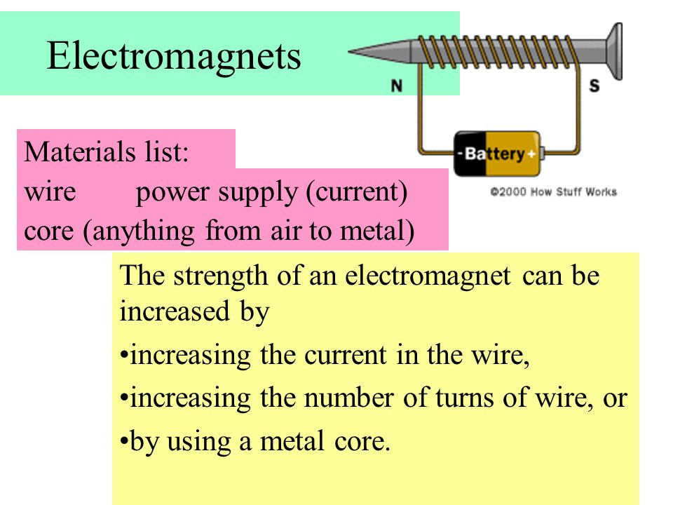 Electromagnets Materials list: wire power supply (current)