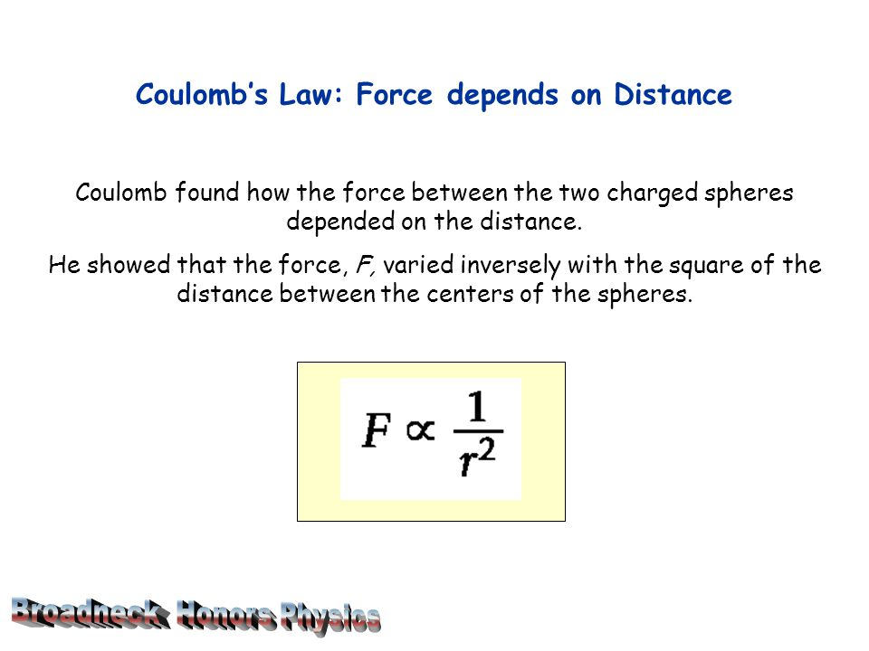Coulomb's Law: Force depends on Distance