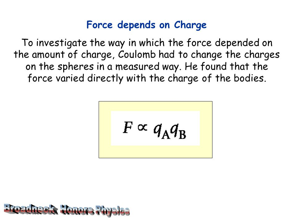Force depends on Charge