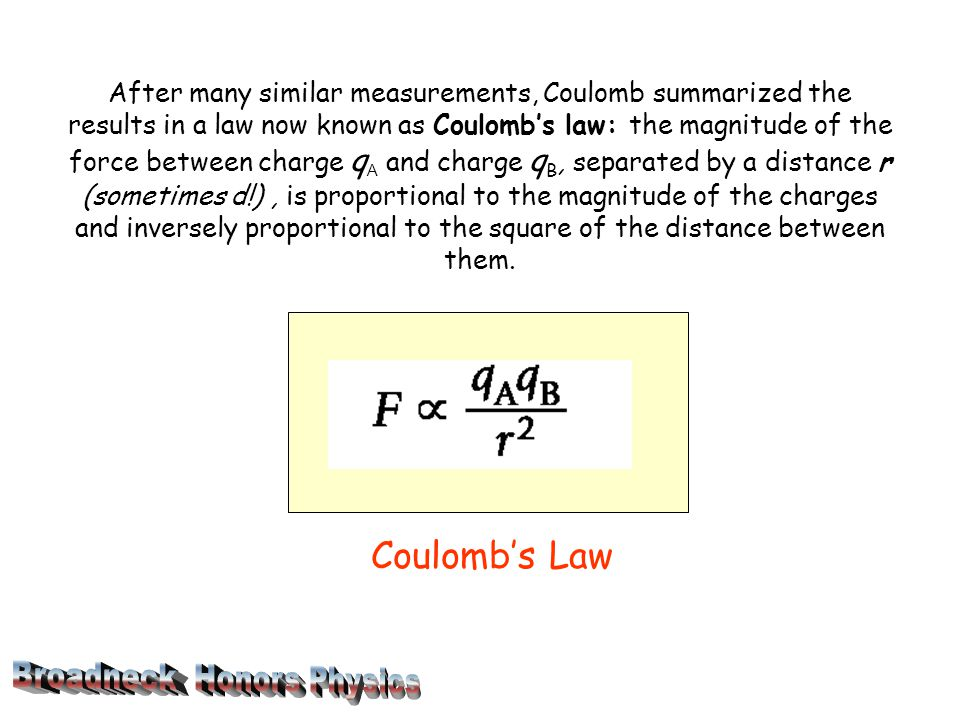 After many similar measurements, Coulomb summarized the results in a law now known as Coulomb's law: the magnitude of the force between charge qA and charge qB, separated by a distance r (sometimes d!) , is proportional to the magnitude of the charges and inversely proportional to the square of the distance between them.