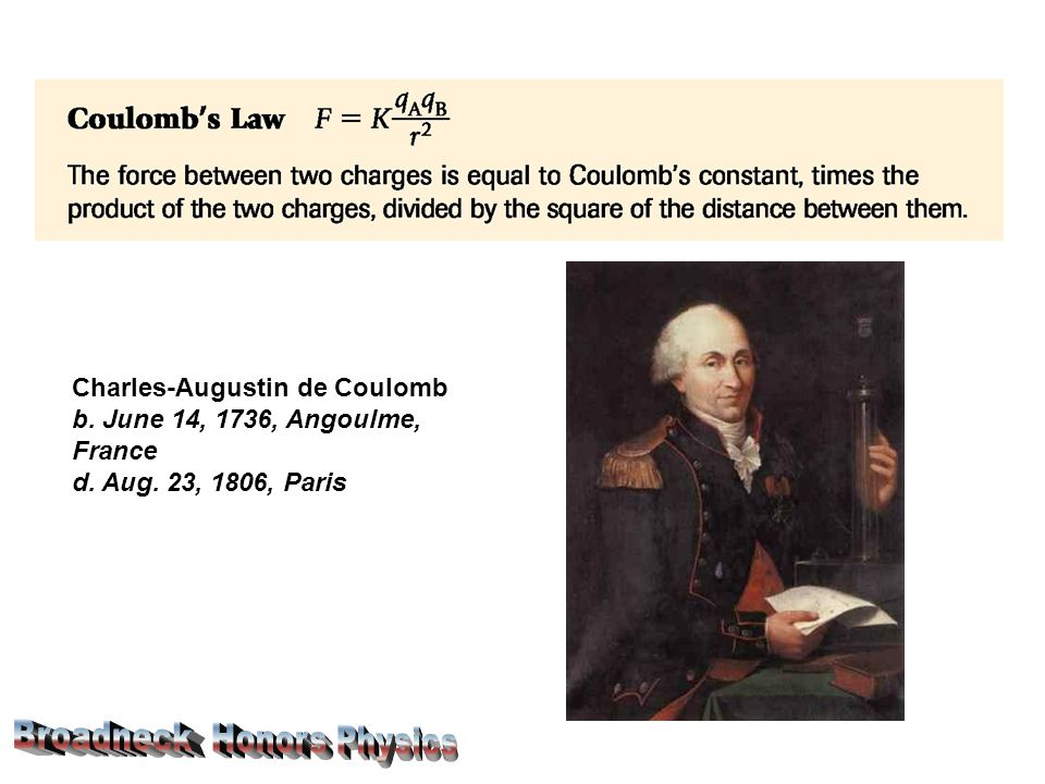 Charles-Augustin de Coulomb b. June 14, 1736, Angoulme, France d. Aug