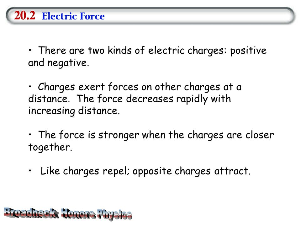 There are two kinds of electric charges: positive and negative.