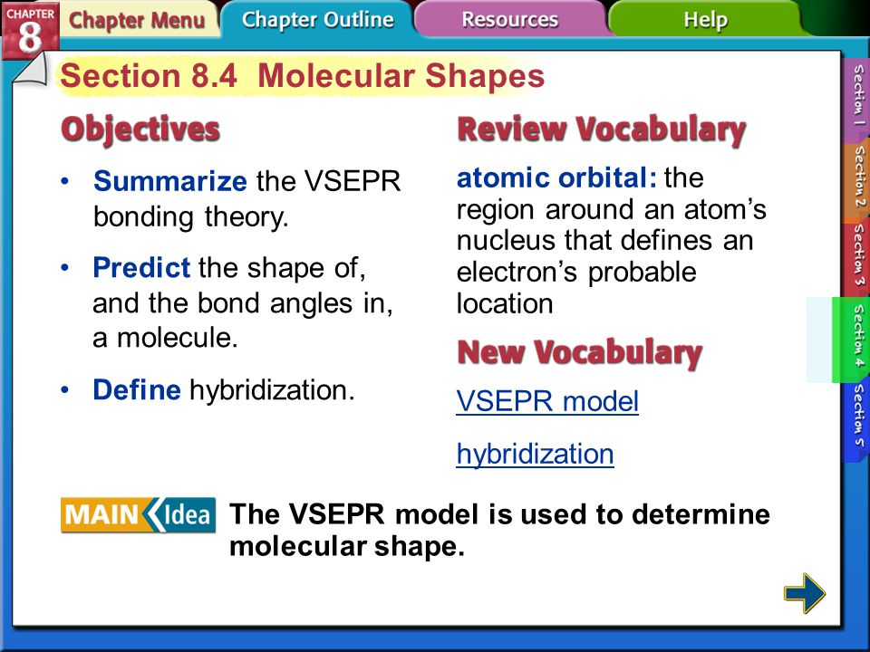 Section 8.4 Molecular Shapes