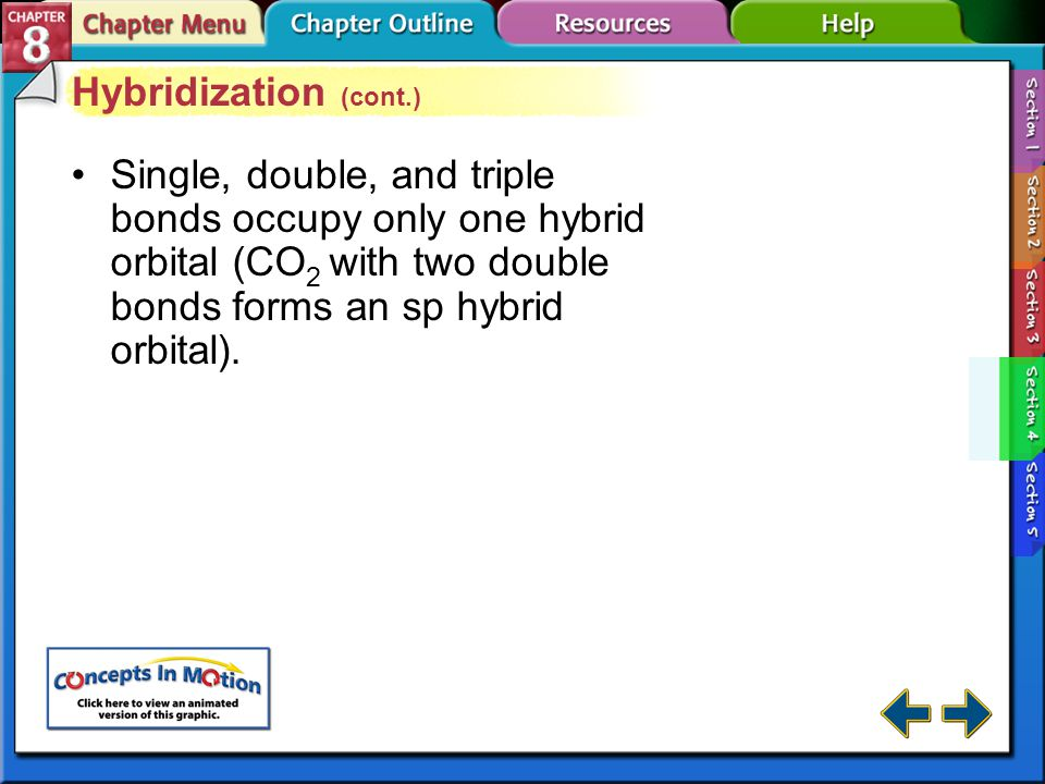 Hybridization (cont.) Single, double, and triple bonds occupy only one hybrid orbital (CO2 with two double bonds forms an sp hybrid orbital).