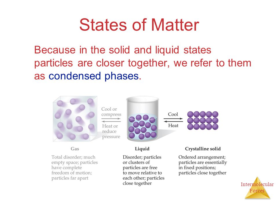 States of Matter Because in the solid and liquid states particles are closer together, we refer to them as condensed phases.