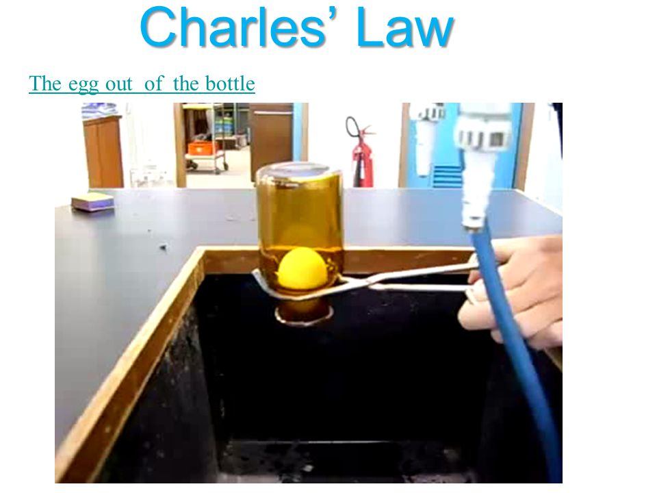 Charles' Law The egg out of the bottle