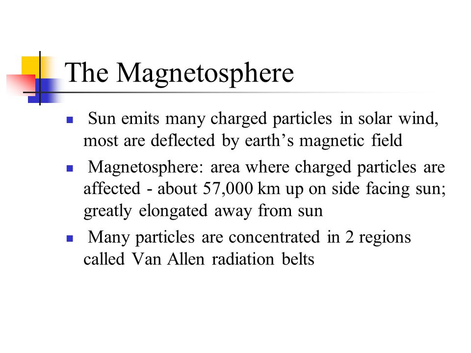 The Magnetosphere Sun emits many charged particles in solar wind, most are deflected by earth's magnetic field.