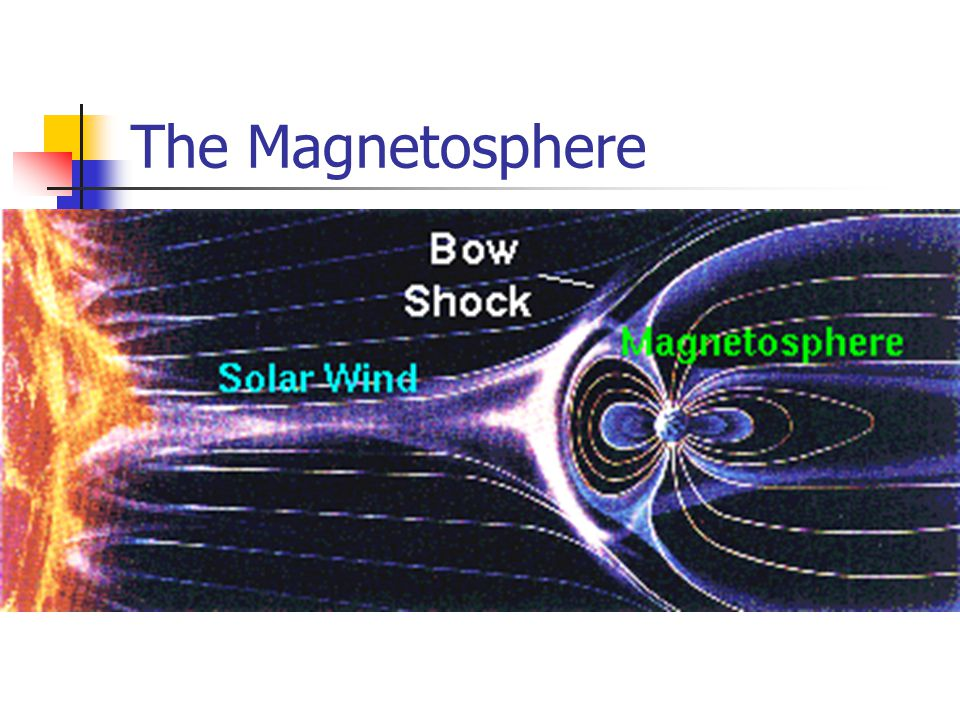 The Magnetosphere