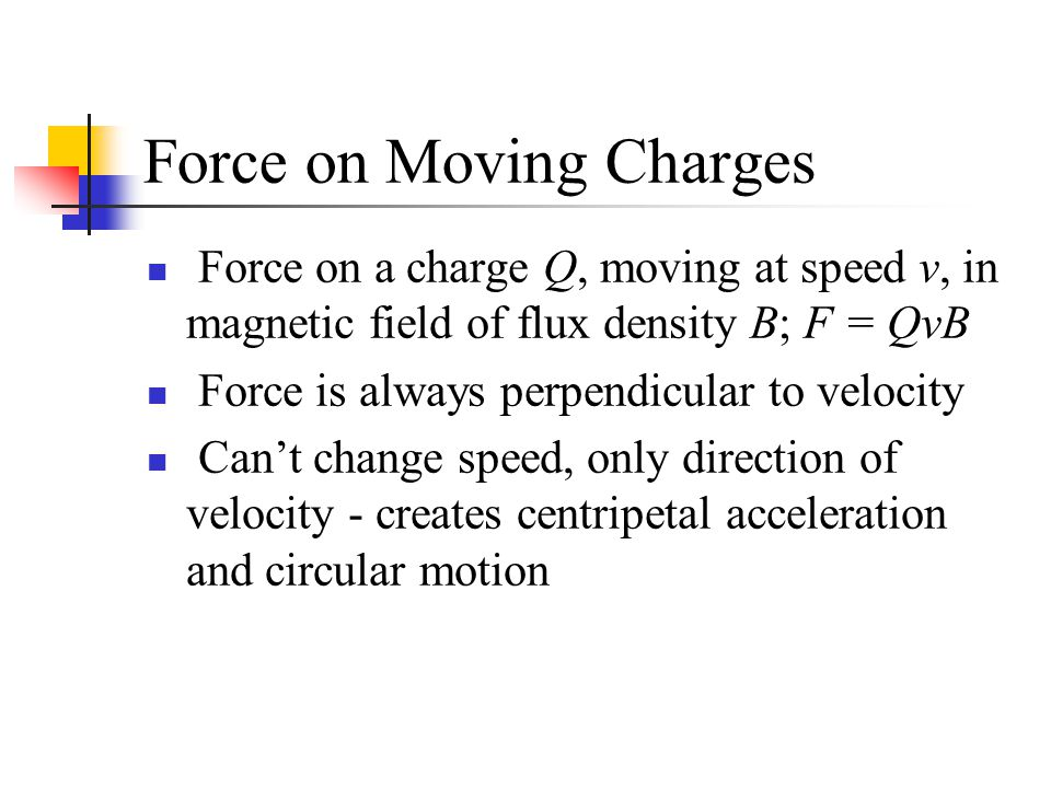 Force on Moving Charges