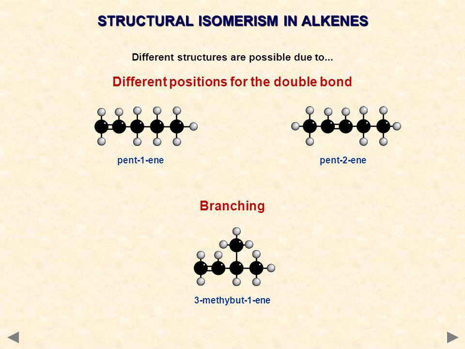STRUCTURAL ISOMERISM IN ALKENES