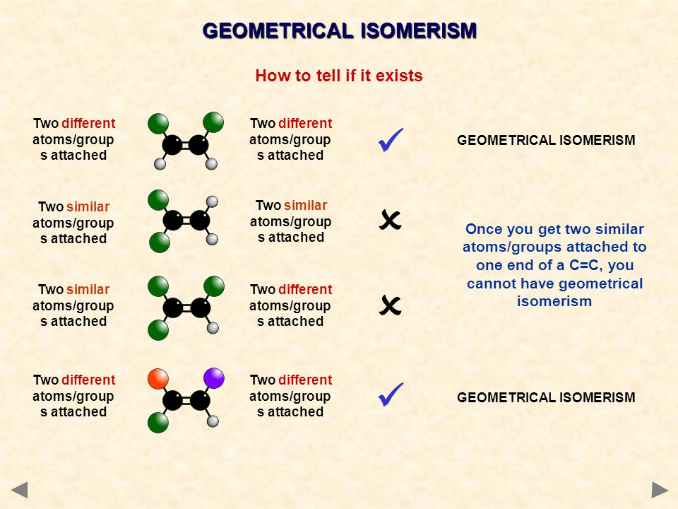     GEOMETRICAL ISOMERISM How to tell if it exists