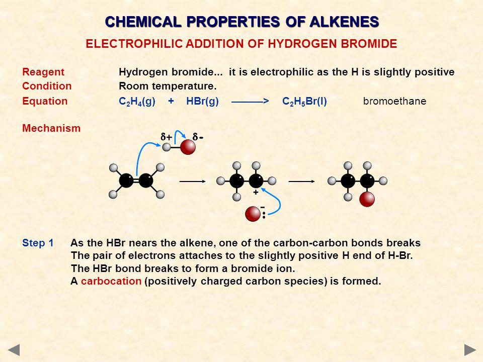 CHEMICAL PROPERTIES OF ALKENES