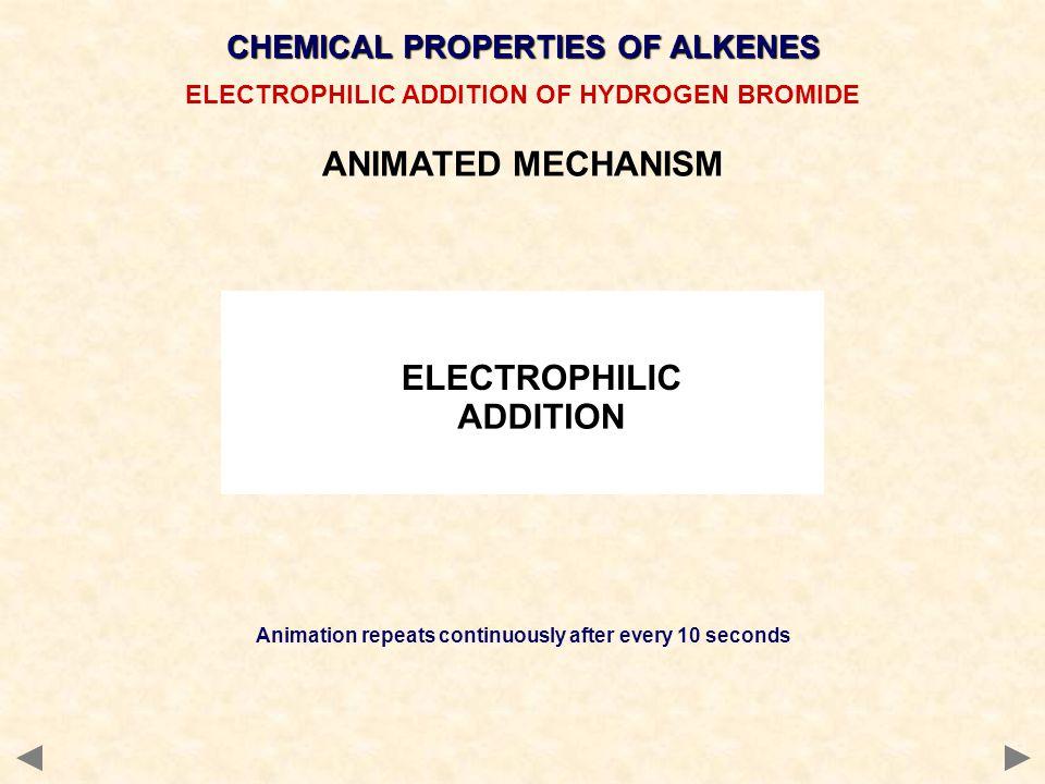 ANIMATED MECHANISM CHEMICAL PROPERTIES OF ALKENES