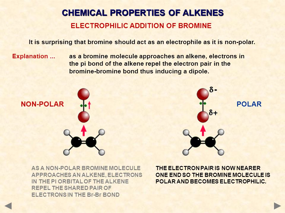CHEMICAL PROPERTIES OF ALKENES ELECTROPHILIC ADDITION OF BROMINE