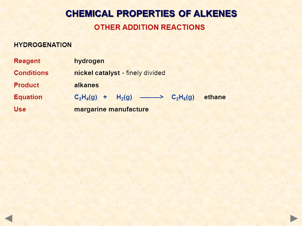 CHEMICAL PROPERTIES OF ALKENES OTHER ADDITION REACTIONS