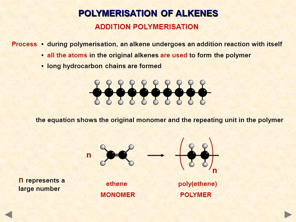 POLYMERISATION OF ALKENES ADDITION POLYMERISATION