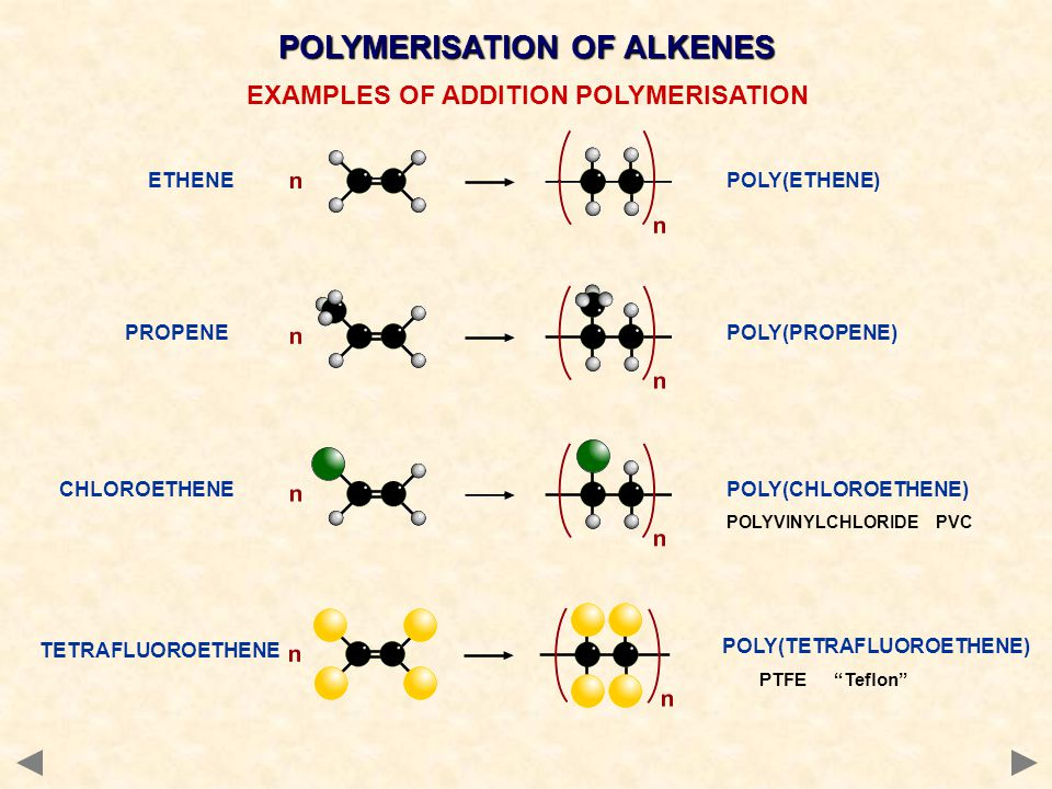 POLYMERISATION OF ALKENES EXAMPLES OF ADDITION POLYMERISATION