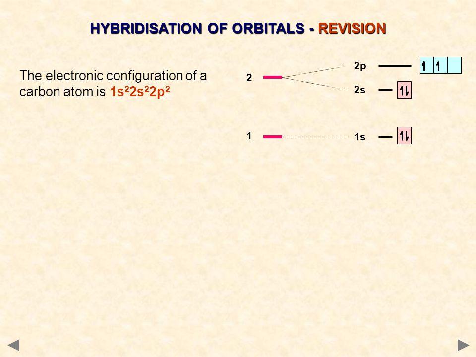 HYBRIDISATION OF ORBITALS - REVISION