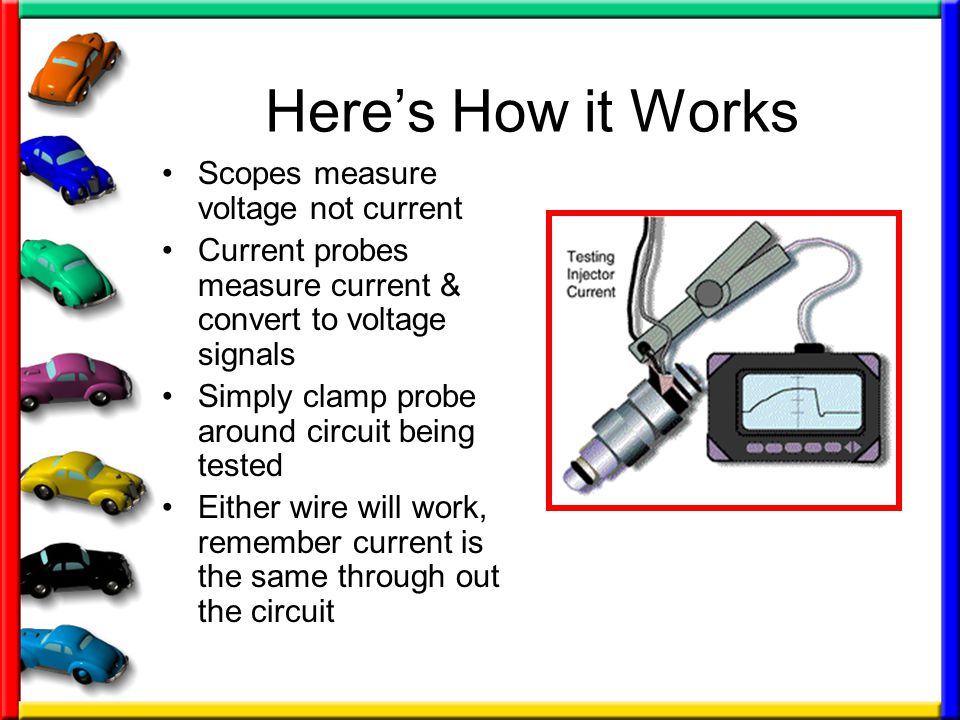 Here's How it Works Scopes measure voltage not current