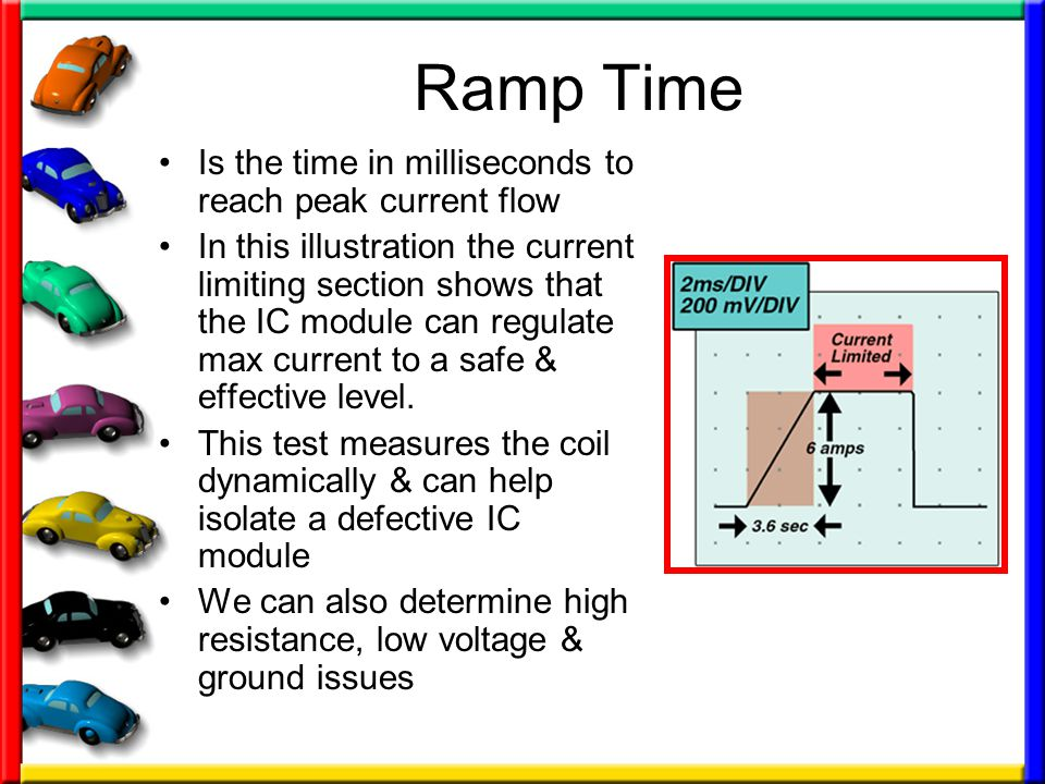 Ramp Time Is the time in milliseconds to reach peak current flow