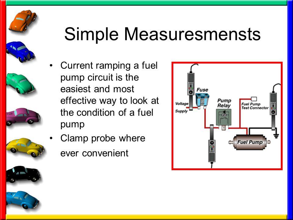 Simple Measuresmensts