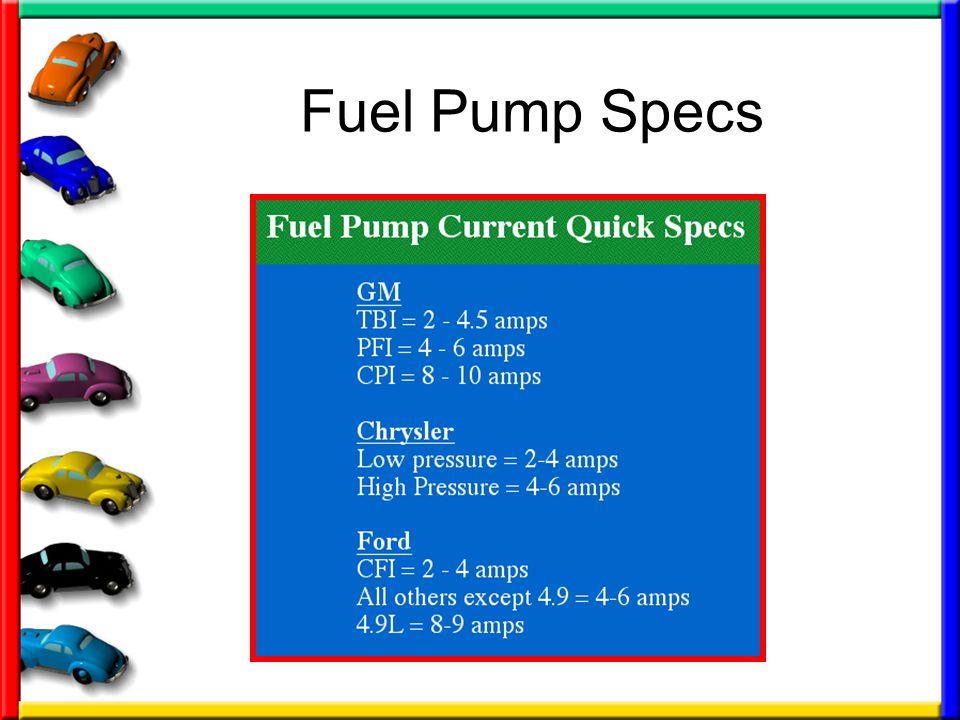 Fuel Pump Specs