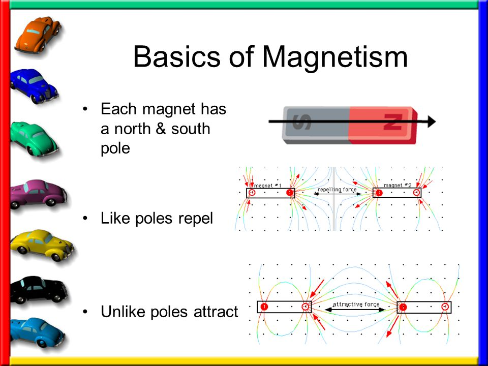 Basics of Magnetism Each magnet has a north & south pole