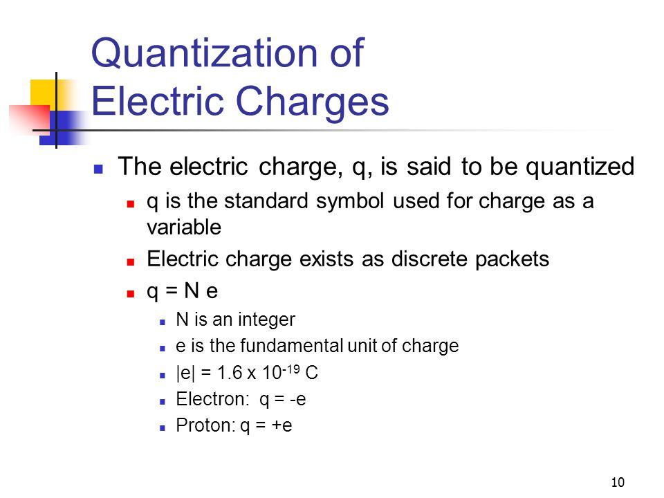 Quantization of Electric Charges