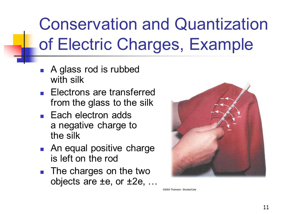Conservation and Quantization of Electric Charges, Example