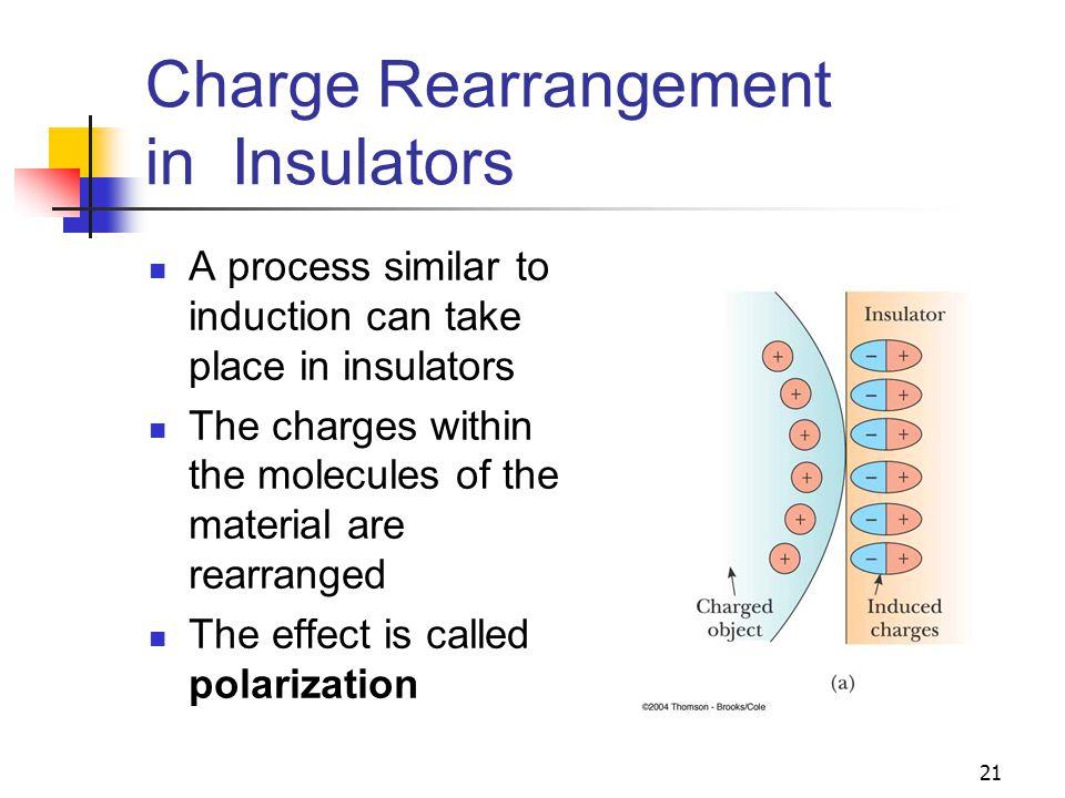Charge Rearrangement in Insulators