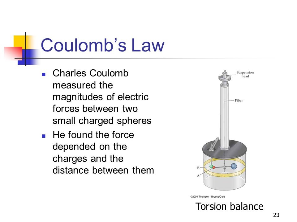 Coulomb's Law Charles Coulomb measured the magnitudes of electric forces between two small charged spheres.