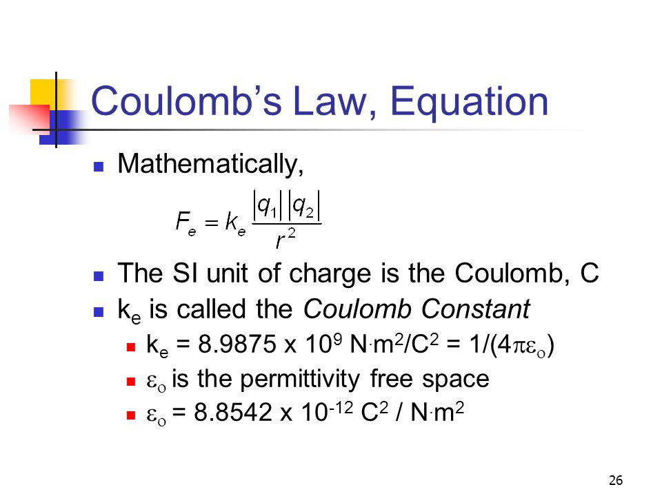 Coulomb's Law, Equation