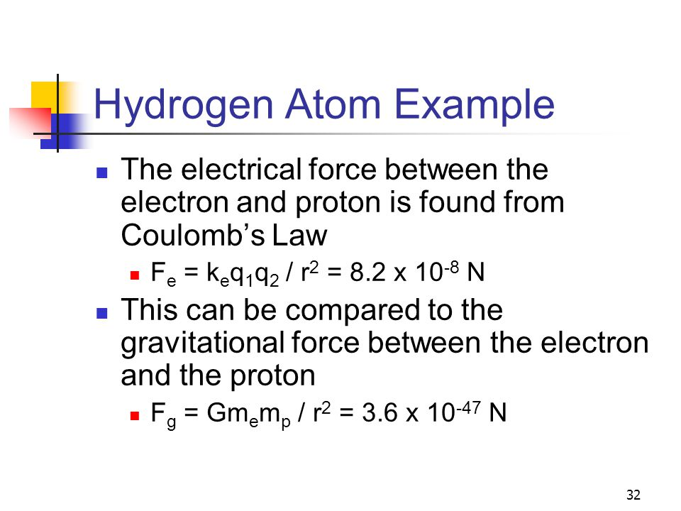 Hydrogen Atom Example The electrical force between the electron and proton is found from Coulomb's Law.