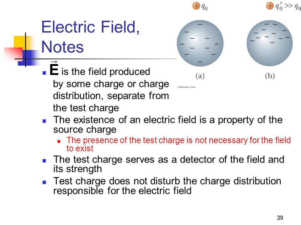 Electric Field, Notes is the field produced by some charge or charge