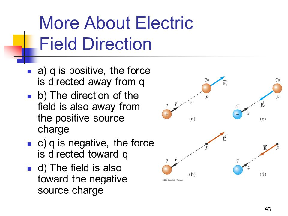 More About Electric Field Direction