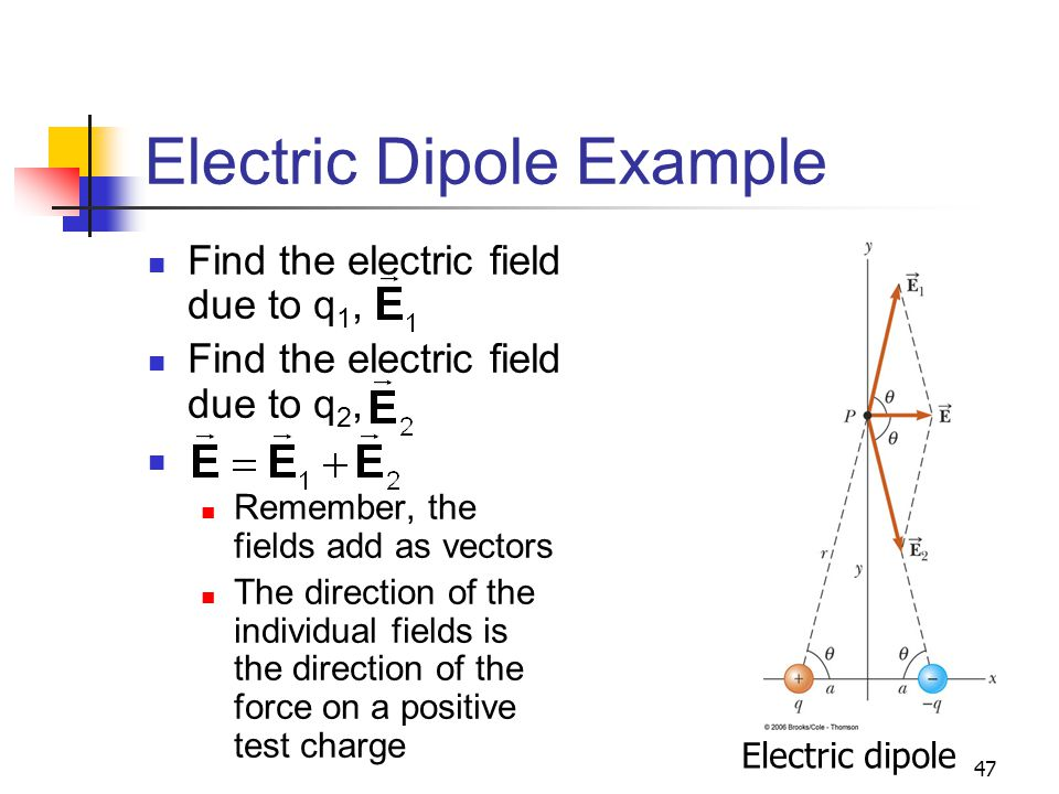 Electric Dipole Example