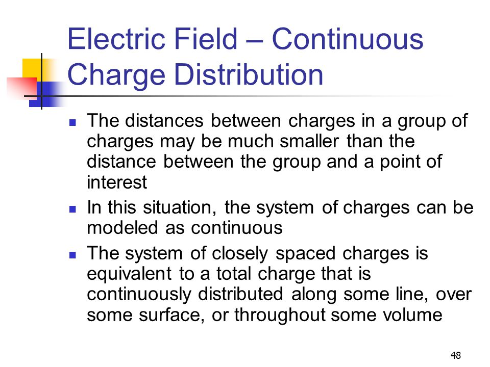 Electric Field – Continuous Charge Distribution