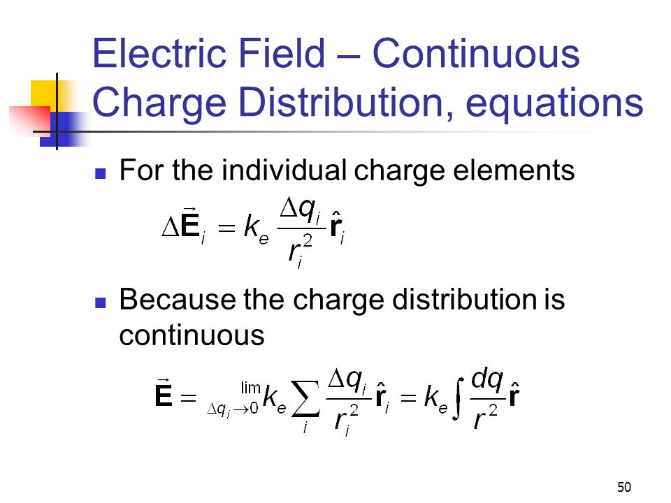 Electric Field – Continuous Charge Distribution, equations