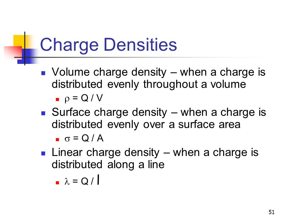 Charge Densities Volume charge density – when a charge is distributed evenly throughout a volume. r = Q / V.