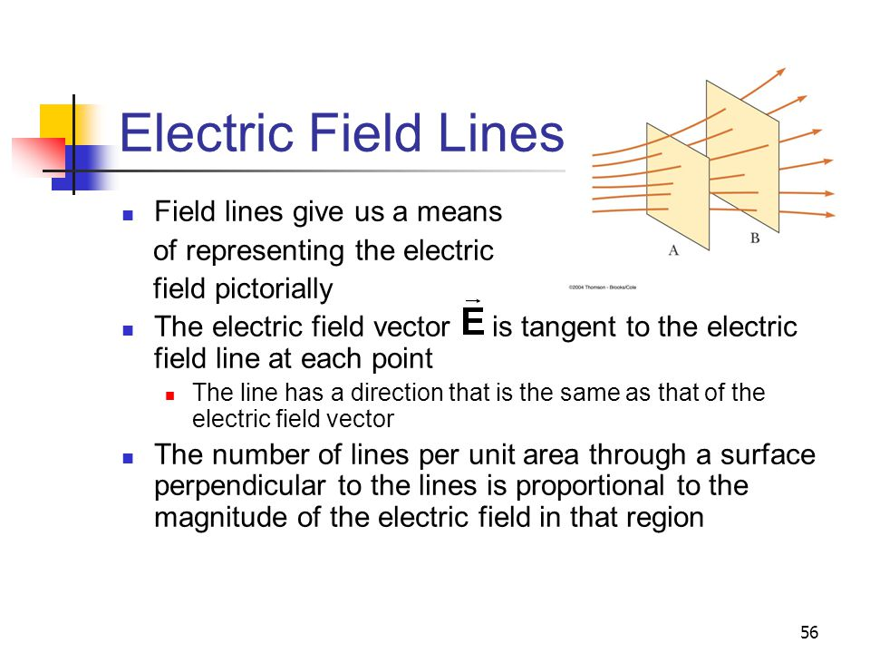 Electric Field Lines Field lines give us a means