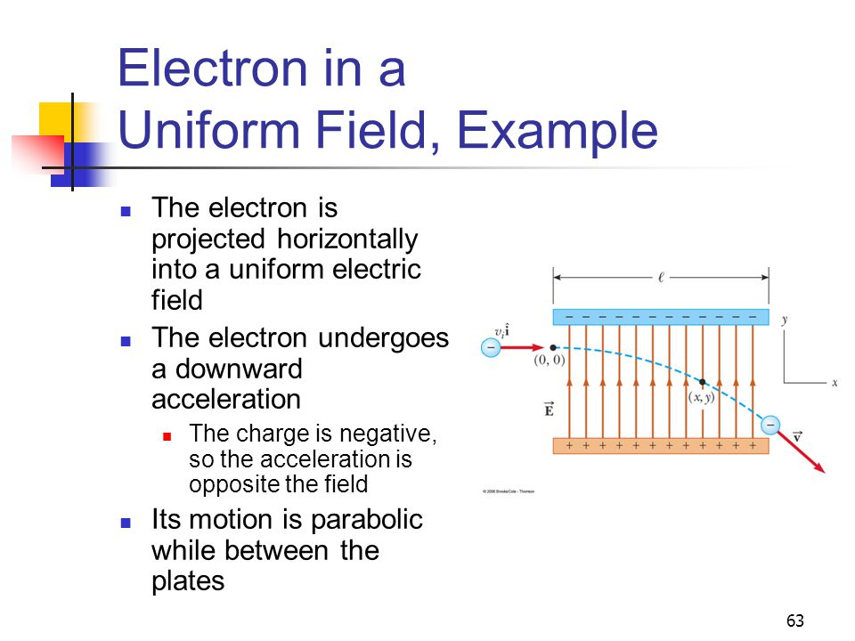 Electron in a Uniform Field, Example