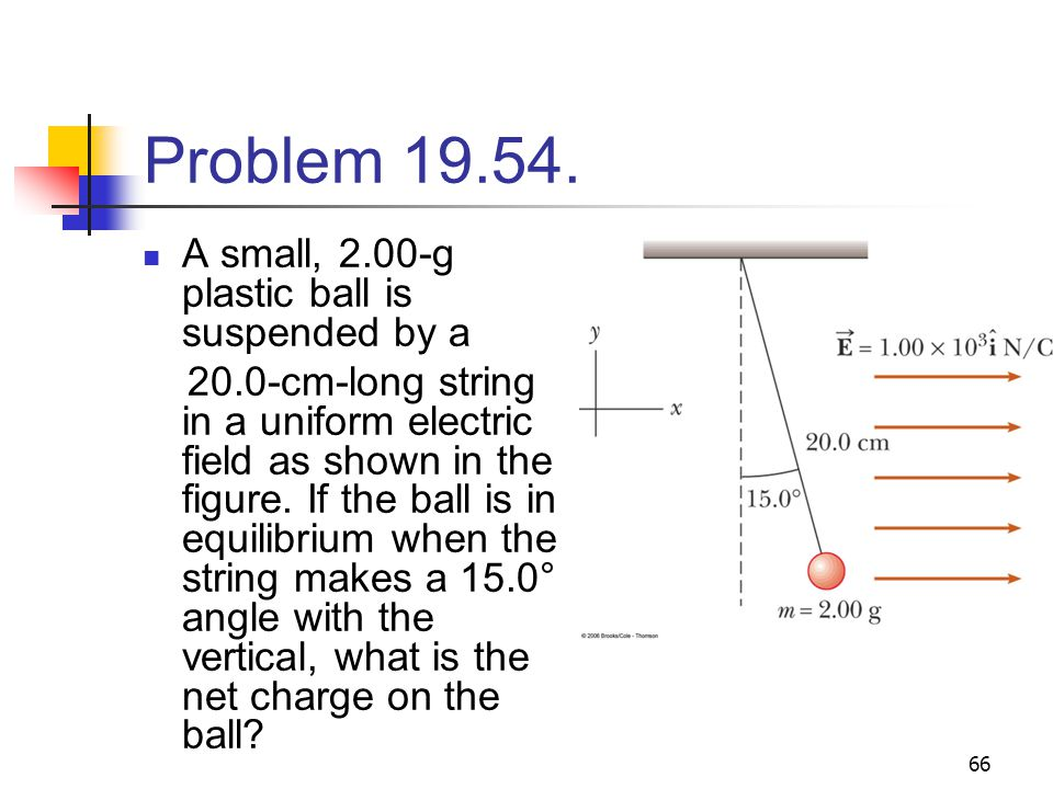 Problem 19.54. A small, 2.00-g plastic ball is suspended by a