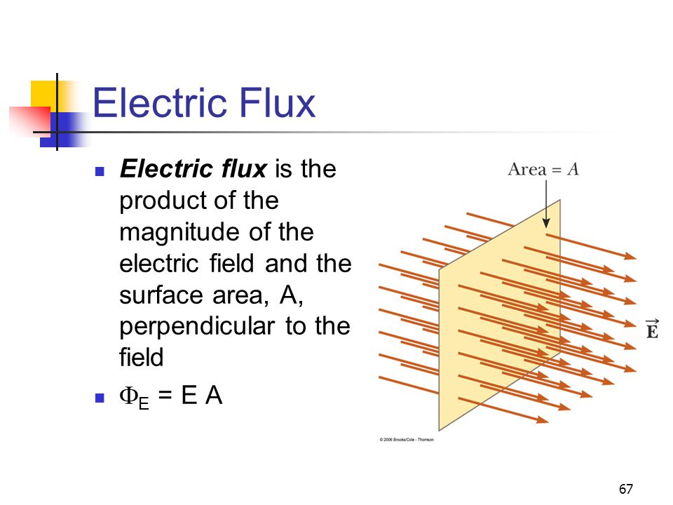 Electric Flux Electric flux is the product of the magnitude of the electric field and the surface area, A, perpendicular to the field.