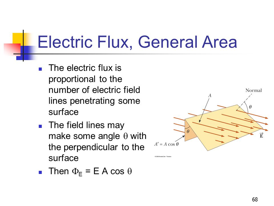 Electric Flux, General Area