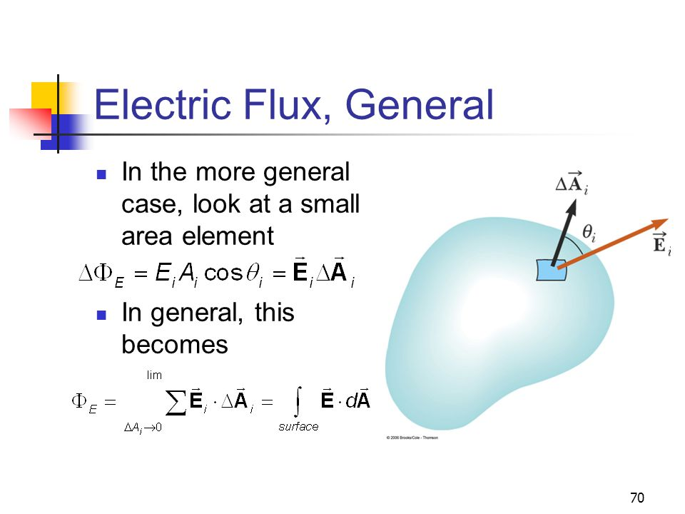 Electric Flux, General In the more general case, look at a small area element.
