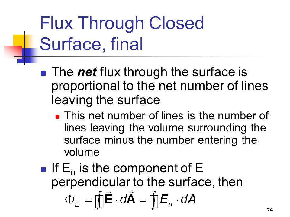 Flux Through Closed Surface, final