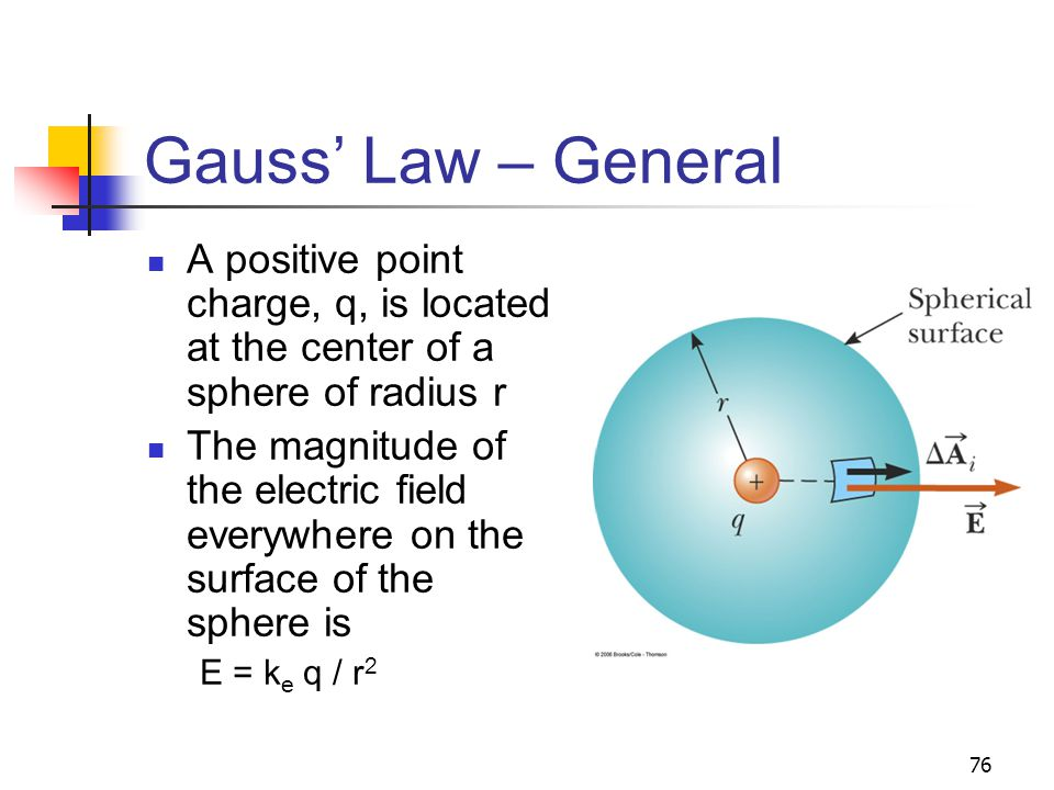 Gauss' Law – General A positive point charge, q, is located at the center of a sphere of radius r.